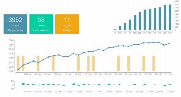 metricool-instagram-analytics